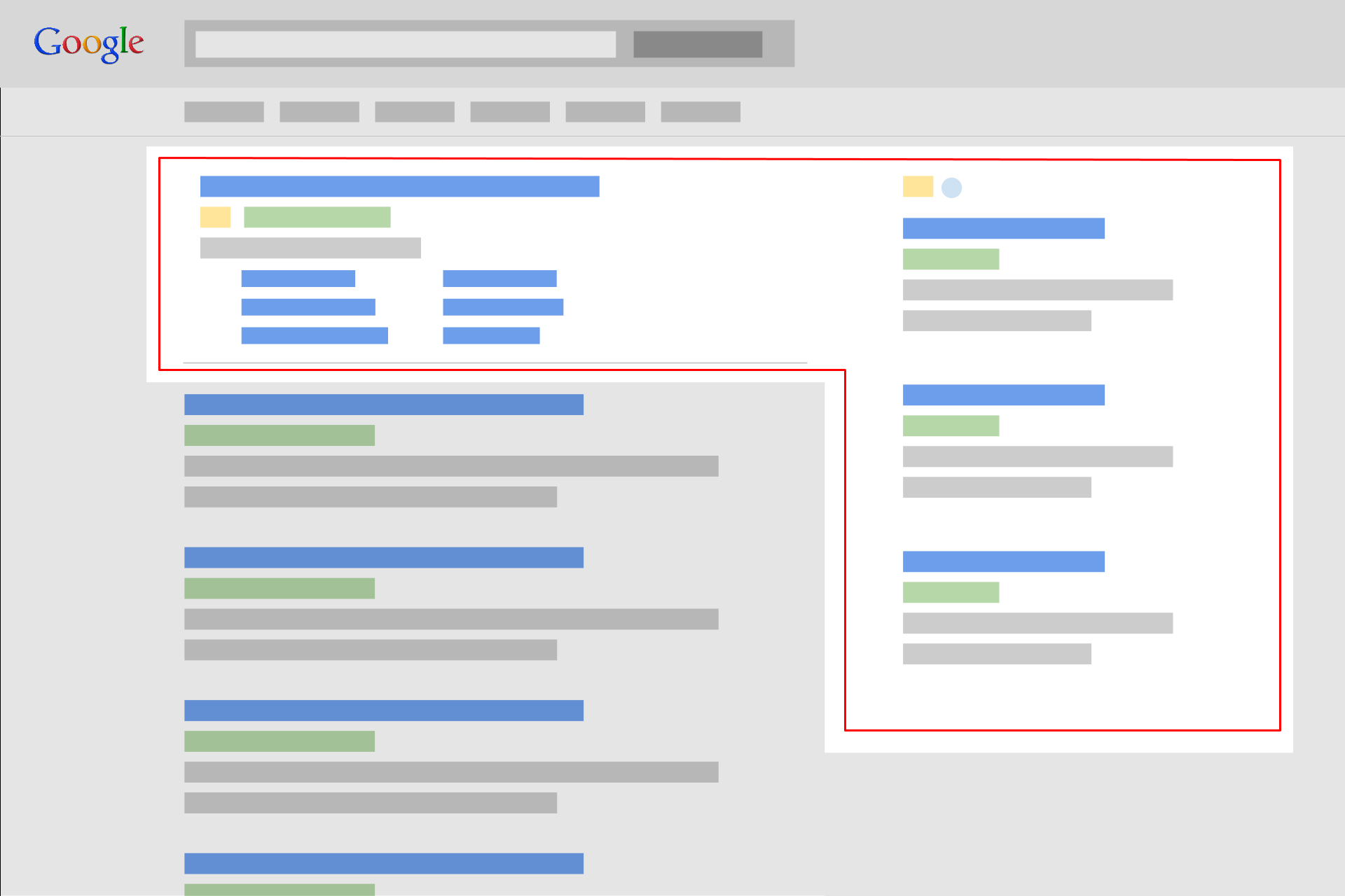 Where Adverts Appear on Google Adwords Search Network.