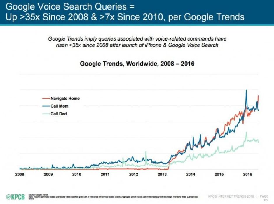 bandv_Voice_Search
