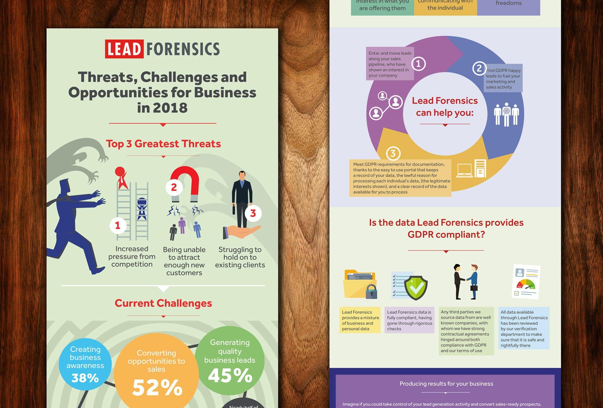 lf-infographics-mockup